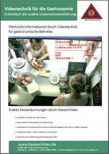 Videoüberwachung-Gastronomie