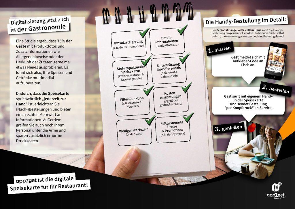 app2get - digitale Speisekarte für die Gastronomie